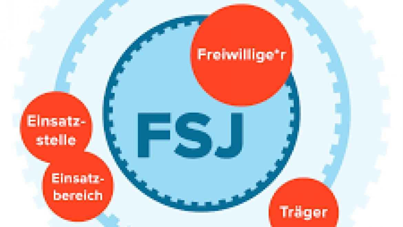 Info zum FSJ